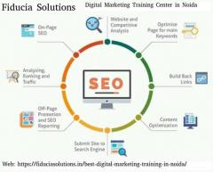 How Digital Marketing Can Become A Turning Point In Your Career