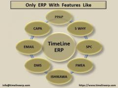 Best Erp Solutions Company in India