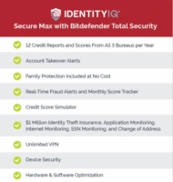 IdentityIQ - Secure Your Digital Identity From Today's Theft