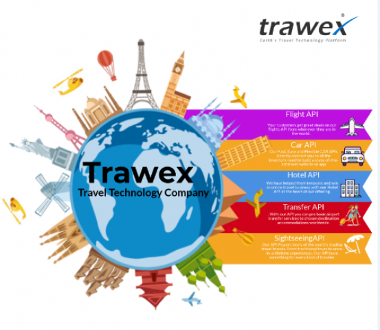 sabre Trave;l Software