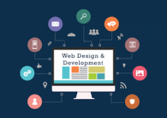 Website Designing Company in Haridwar