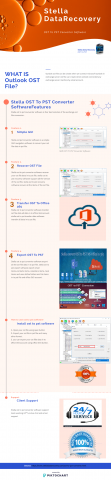 OST 2016 to office365 converter software